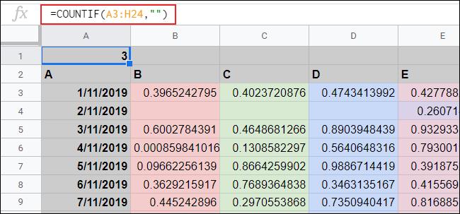 Функция СЧЁТЕСЛИ, используемая для вычисления пустых ячеек в Google Таблицах.